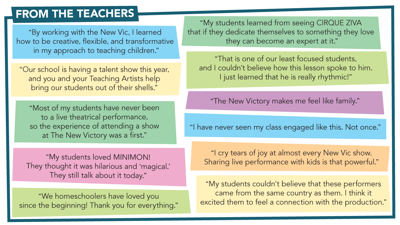 "QUOTES FROM THE TEACHERS: ""By working with the New Vic, I learned how to be creative, flexible, and transformative in my approach to teaching children."" ""Our school is having a talent show this year and you and your Teaching Artists help bring our students out of the their shells."" ""Most of my students have never been to a live theatrical performance, so the experience of attending a show at The New Victory was a first."" ""My students loved MINIMON! They thought it was hilarious and 'magical.' They still talk about it today."" ""We homeschooler have loved you since the beginning! Thank you for everything."" ""My students learned from seeing CIRQUE ZIVA that if they dedicate themselves to something they love they can become an expert at it."" ""That is one of our least focused students, and I couldn't believe how this lesson spoke to him. I just learned that he is really rhythmic!"" ""The New Victory makes me feel like family."" ""I have never seen my class engaged like this. Not once."" ""I cry tears of joy at almost every New Vic show. Sharing live performance with kids is that powerful."" ""My students couldn't believe that these performers came from the same country as them. I think it excited them to feel a connection with the production."""