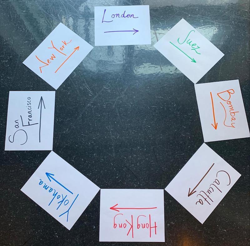 In a circle, arrange the cards in the order of: London, Suez, Bombay, Calcutta, Hong Kong, Yokohama, San Francisco, New York