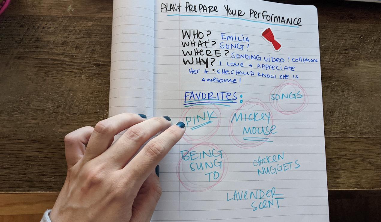 Prepare Your Performance